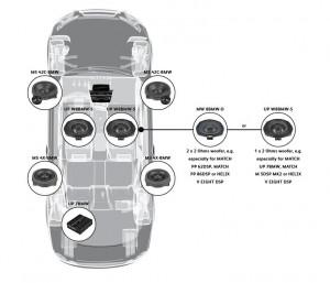 Set Subwoofere dedicate BMW Match UP W8BMW-S 20cm
