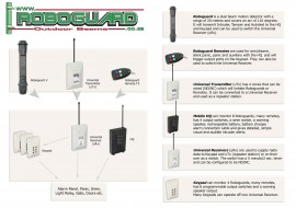 Roboguard Wireless Passive Infra-red Detector images