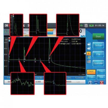 Deviser AE3100A, 30/28 dB Single Mode OTDR, Wavelength 1310/1550 nm images