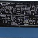 Delta Modulation and Demodulation