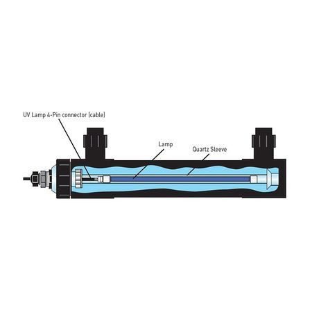 Lampa UV germicidala de schimb, GPH550 4 pini, 28W