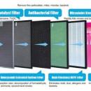 Purificator de aer cu umidificator si filtru HEPA Karetech Air 65 CU STERILIZARE UV cu telecomanda