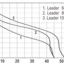 Hidrofor LEADER 80-24
