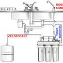 Sistem de osmoza inversa cu pompa booster, remineralizare si UV Light 50GPD+R+UV