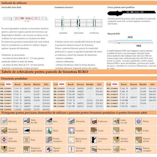 Set 5 panze pentru fierastrau pendular, dantura ondulata, HSS-Otel - 8009