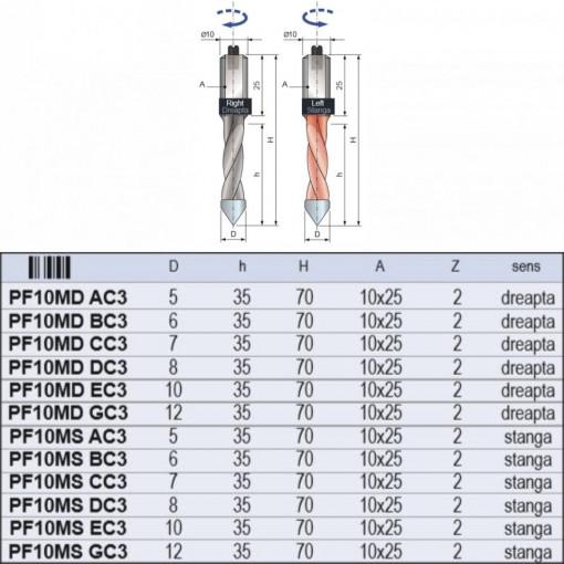 Burghiu placat CMS pentru gauri strapunse - PF10MD - PF10MS