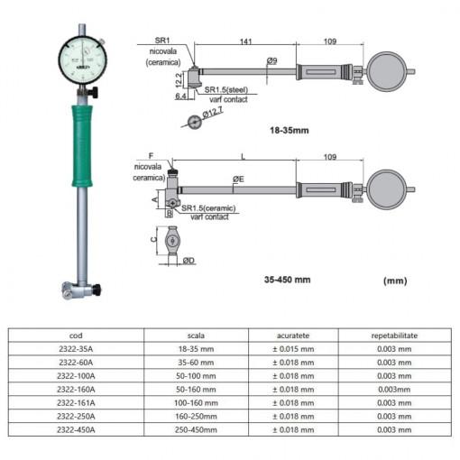 Trusa alezaj cu ceas comparator 2322