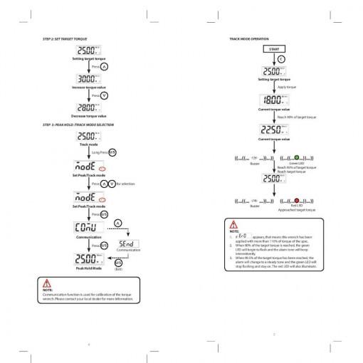Cheie dinamometrica cu afisaj electronic 266B