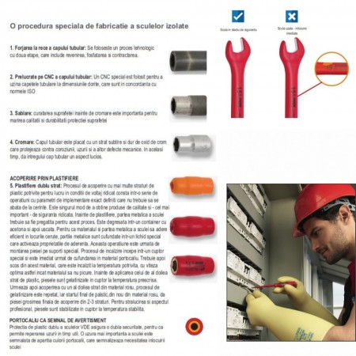 Cleste reglabil pentru instalatii izolat la 1000 V - 447/1VDEDP