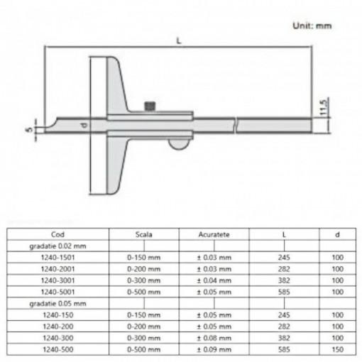 Subler mecanic de adancime - 1240 - Insize detalii
