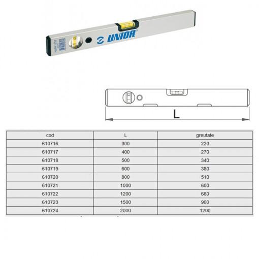 Nivela de aluminiu fara magnet - 1250 - Unior desen