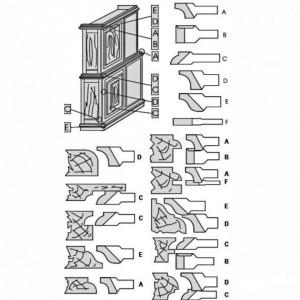 Set freze profilate pentru mobilier antic - 0055999