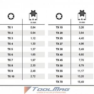 """Adaptor de IMPACT cu profil TX exterior 1/2"""" - 231/4ATX"""