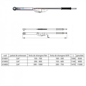 "Cheie dinamometrica industriala 3/4"" - 265 - Unior desen"