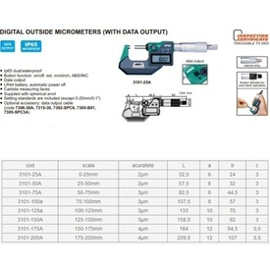 Micrometru digital de exterior 3101
