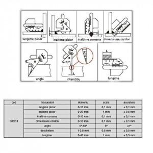 Sablon sudura 6832-1 - Insize detalii