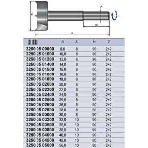 Burghiu de precizie gauri mari, cu coada cilindrica 3250 - Bohrcraft detalii