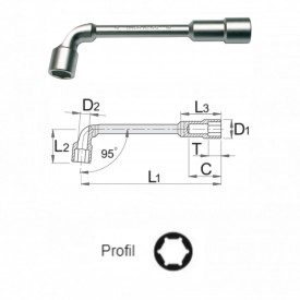Trusa de chei tubulare pipa material plin in cutie de carton - 176CB