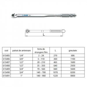 Cheie dinamometrica cu declansator - 264 - Unior desen