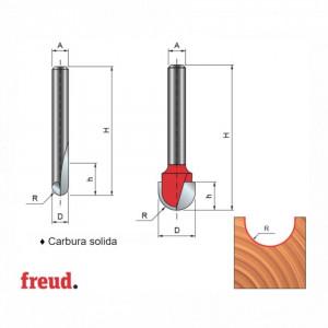 Freza cilindro-frontala profilata convex 1/2C, placata CMS, Z2, cu coada - 18-