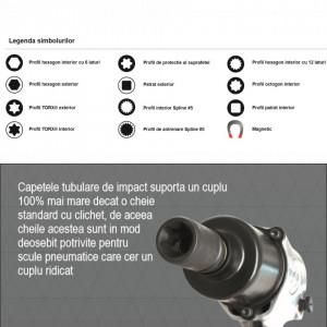 """Capete chei tubulare de IMPACT 3/8"""" - 230/4 6p"""