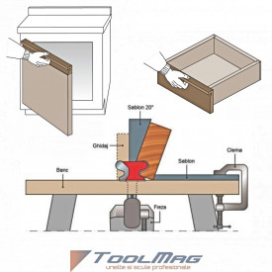 Freza pentru profil maner sertare mobilier, placata CMS Z2, cu coada - 99-00712P