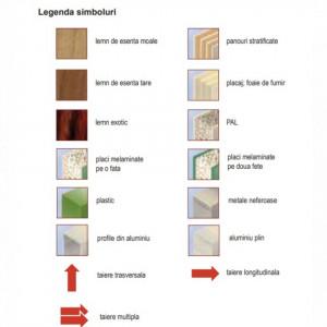 Panza circulara placata CMS pentru taierea transversala a lemnului - GAMMA I