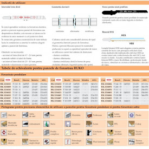 Set 5 panze pentru fierastrau pendular, dantura rectificata, HCS - 8024