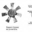 Медальон Розетата от Плиска