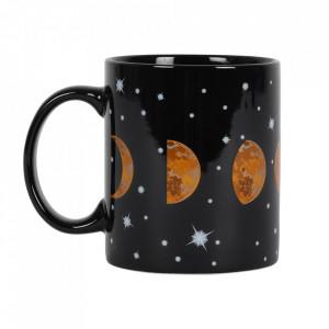 Cana Fazele Lunii