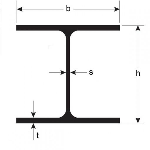 PROFIL OTEL LAMINAT HEA 180