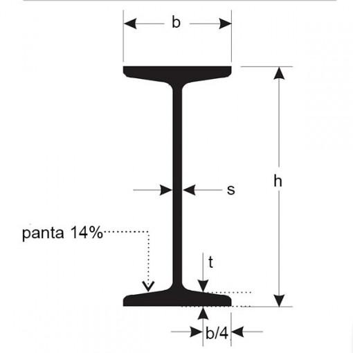 PROFIL OTEL LAMINAT INP - 180 mm