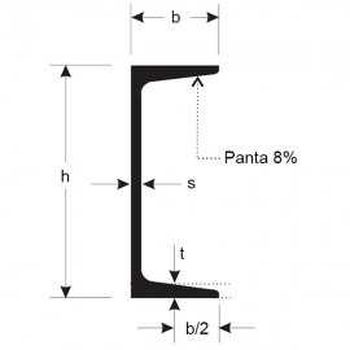 PROFIL UNP 80 mm