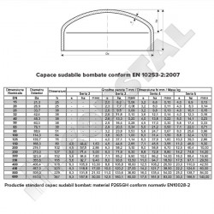 CAPAC BOMBAT SUDABIL DN 20 26.9X2.3 MM