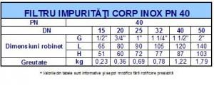 FILTRU IMPURITATI CORP INOX TIP Y PN 40 - 1 1/2 TOLI