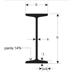PROFIL OTEL LAMINAT INP - 160 mm