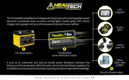 ThunderBox - 2X16Ah Advanced power distribution module - Distribuitor electric consumatori (proiectoare, gripuri incalzaite, GPS, incarcare telefon, etc)