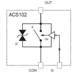ACS102-6T / ACS1026 ST® jf2