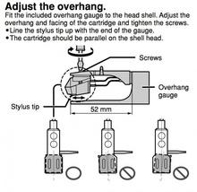 Overhang Gauge Technics