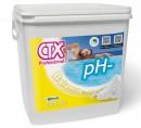 Ph minus 1.5 kg