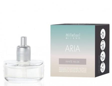 Parfum reincarcare pentru odorizant ARIA aroma White musk
