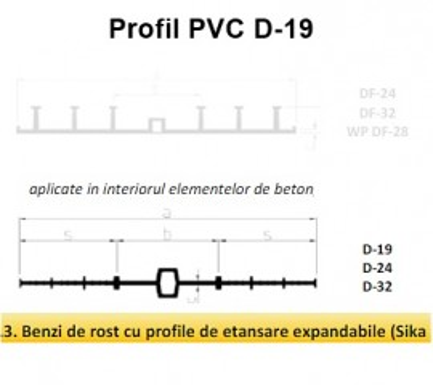 Profil de etansare PVC D-19 Sika Waterbar lungime 15m