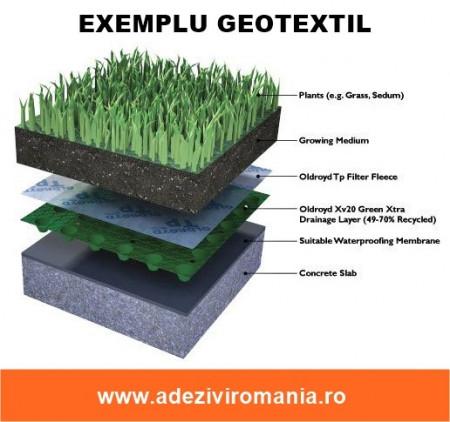 Folie Geotextil netesut de protectie pentru acoperis si fundatii
