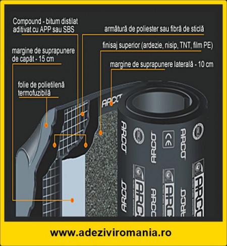 Membrana ARTEC 5 V3 0.25X10 M