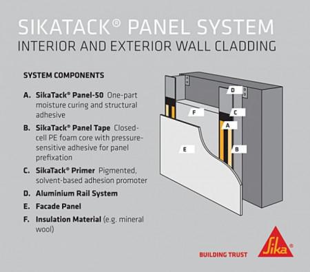 SikaTack Panel 50 la 600 ml