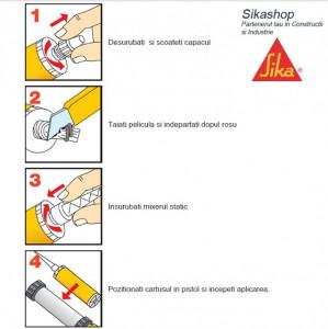 Sika Anchorfix 1 la 300 ml ancore chimice armatura
