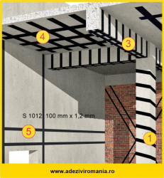 Consolidare Sika Carbodur S 1012: 100 mm x 1,2 mm