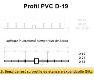 Profil de etansare PVC D19 Sika Waterbar lungime 15m