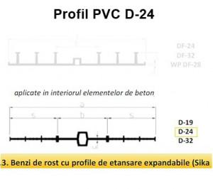 Profil de etansare PVC Sika Waterbar D 24 la 15m