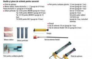 Dibluri perforate pentru ancorare 16/130